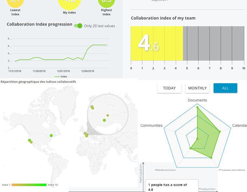 graphs-site2CIX
